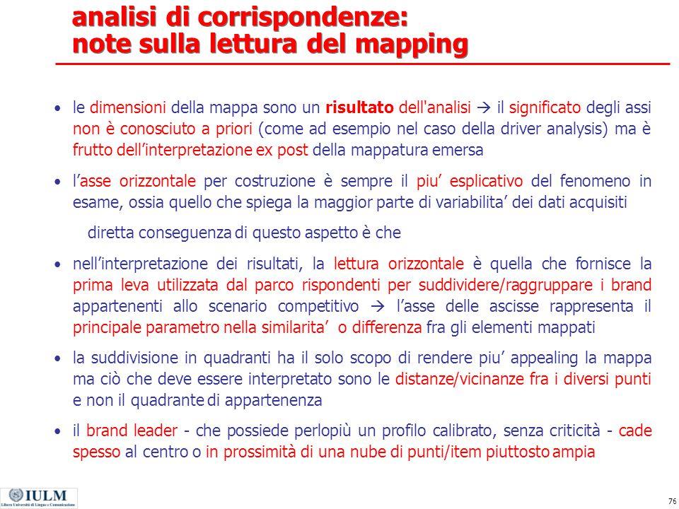 analisi di corrispondenze: note sulla lettura del mapping