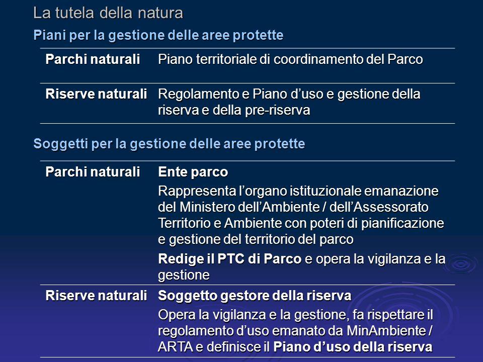 La tutela della natura Piani per la gestione delle aree protette
