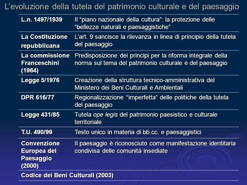 L'evoluzione della tutela del patrimonio culturale e del paesaggio