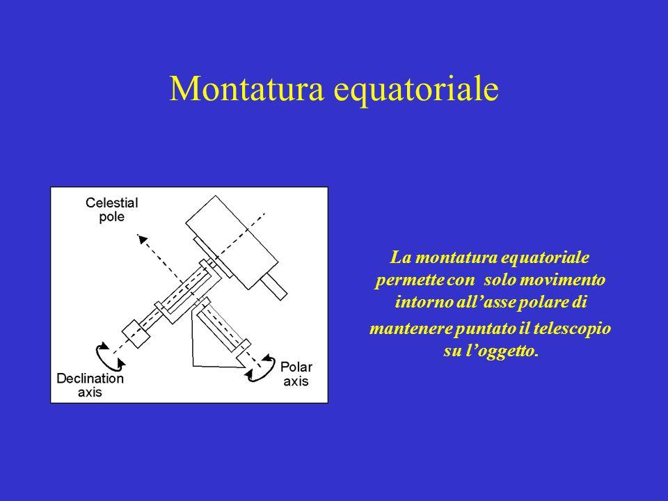 Montatura equatoriale