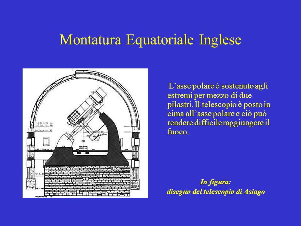 Montatura Equatoriale Inglese