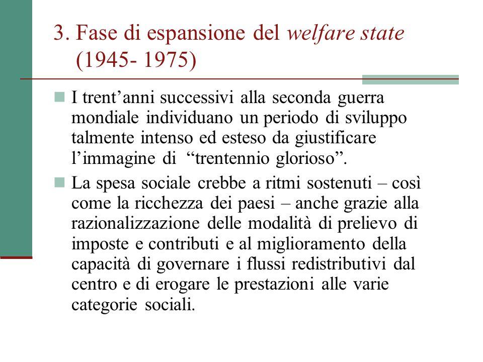 3. Fase di espansione del welfare state (1945- 1975)