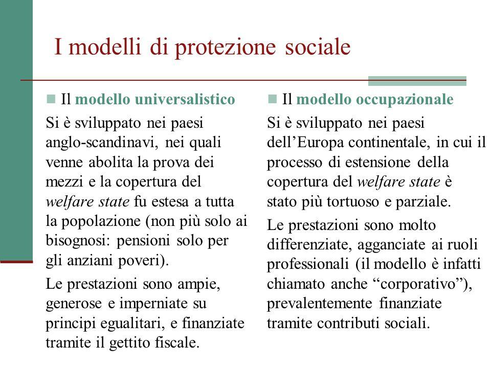 I modelli di protezione sociale