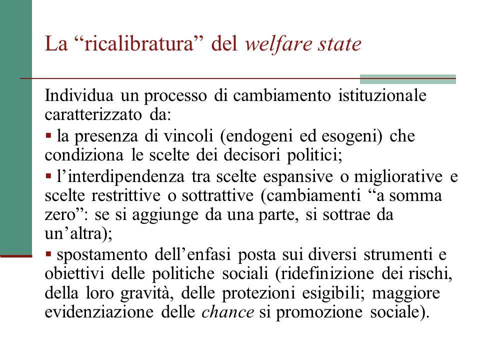 La ricalibratura del welfare state