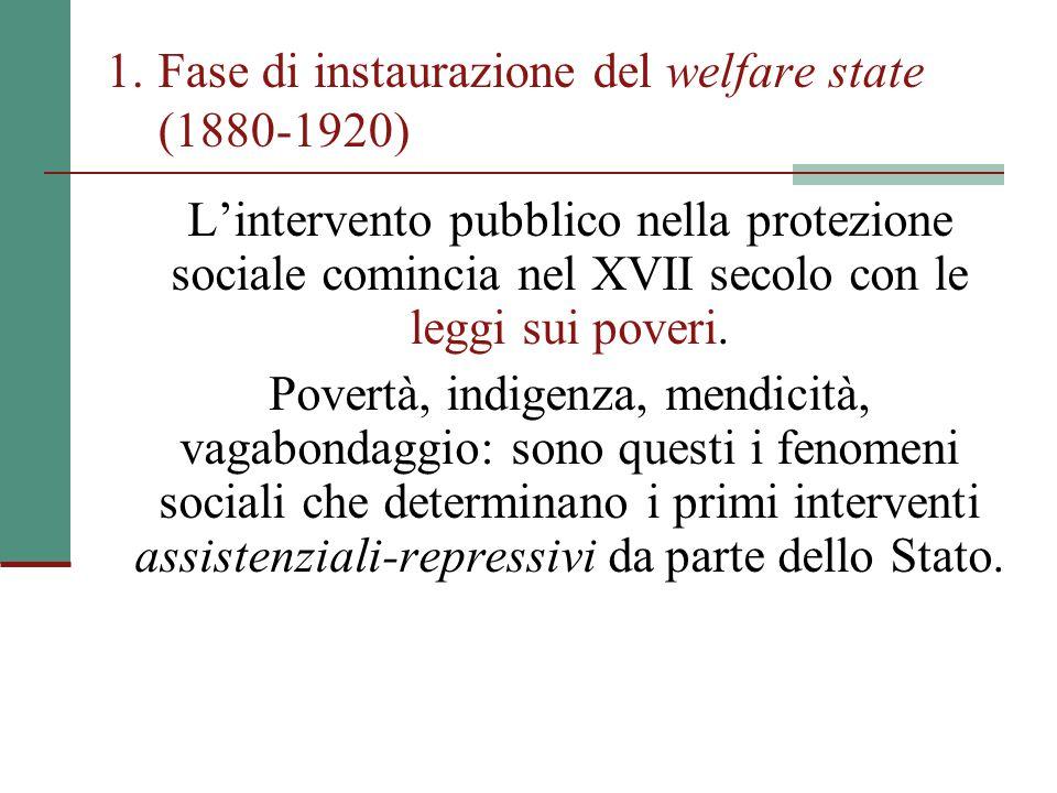 Fase di instaurazione del welfare state (1880-1920)