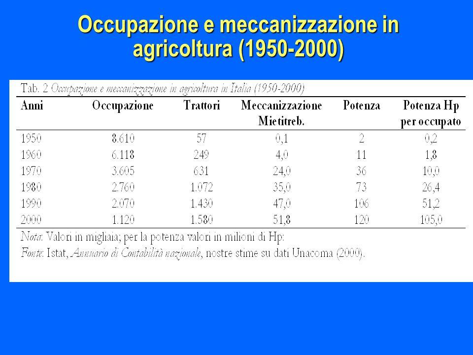 Occupazione e meccanizzazione in agricoltura (1950-2000)