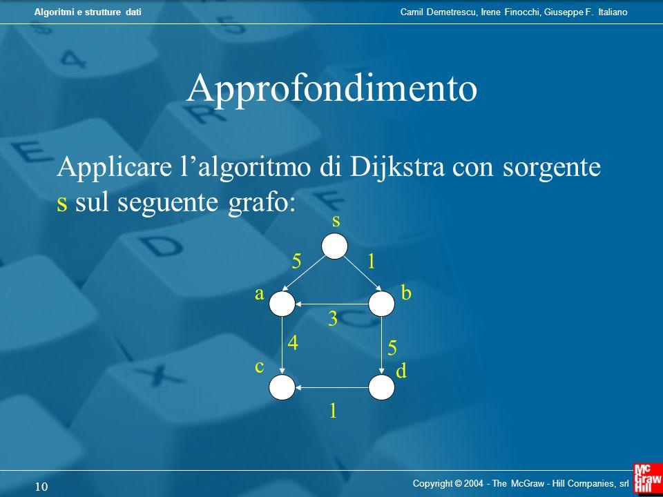 Approfondimento Applicare l'algoritmo di Dijkstra con sorgente s sul seguente grafo: s. 5. 1. a.