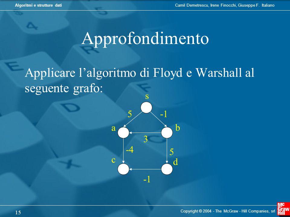 Approfondimento Applicare l'algoritmo di Floyd e Warshall al seguente grafo: s. 5. -1. a. b. 3.