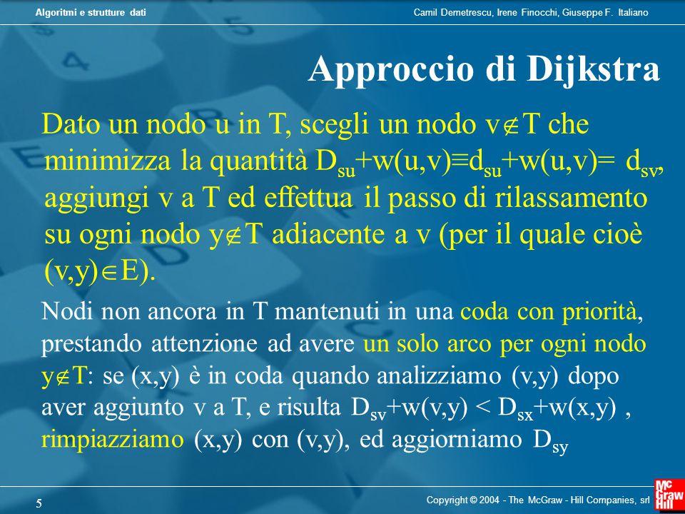 Approccio di Dijkstra
