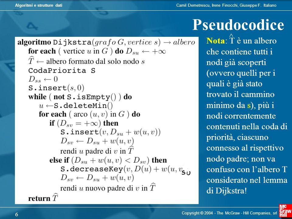 Pseudocodice 