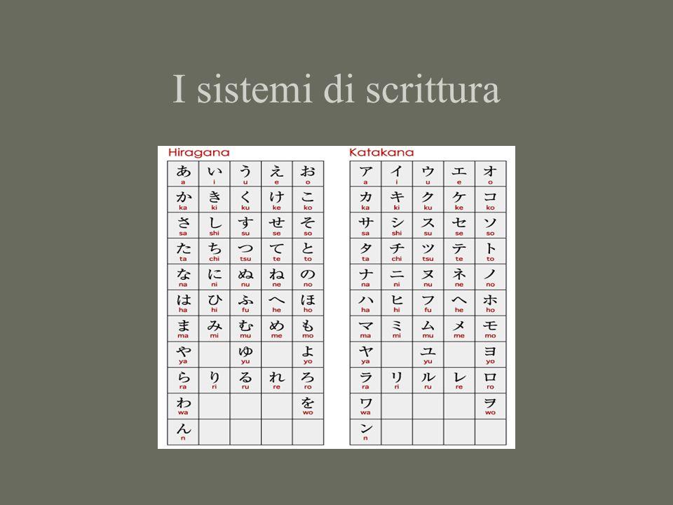 I sistemi di scrittura
