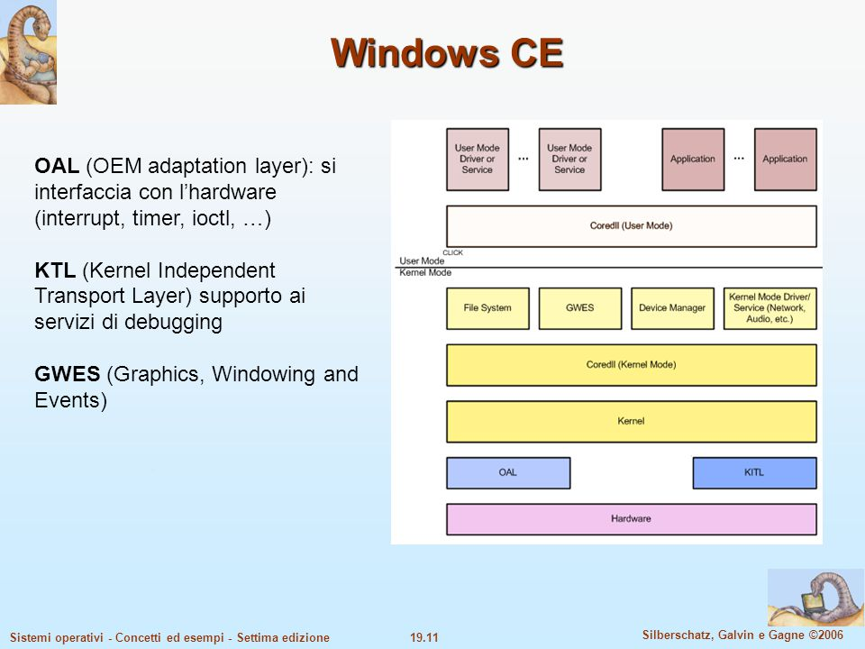 Windows CE OAL (OEM adaptation layer): si interfaccia con l'hardware (interrupt, timer, ioctl, …)