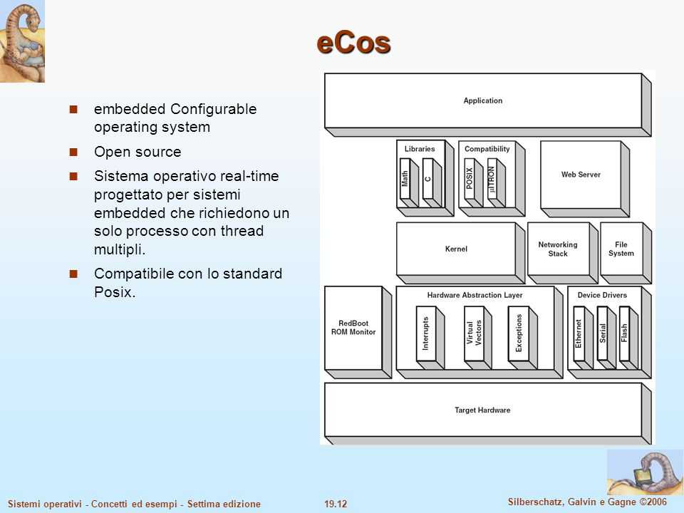 eCos embedded Configurable operating system Open source