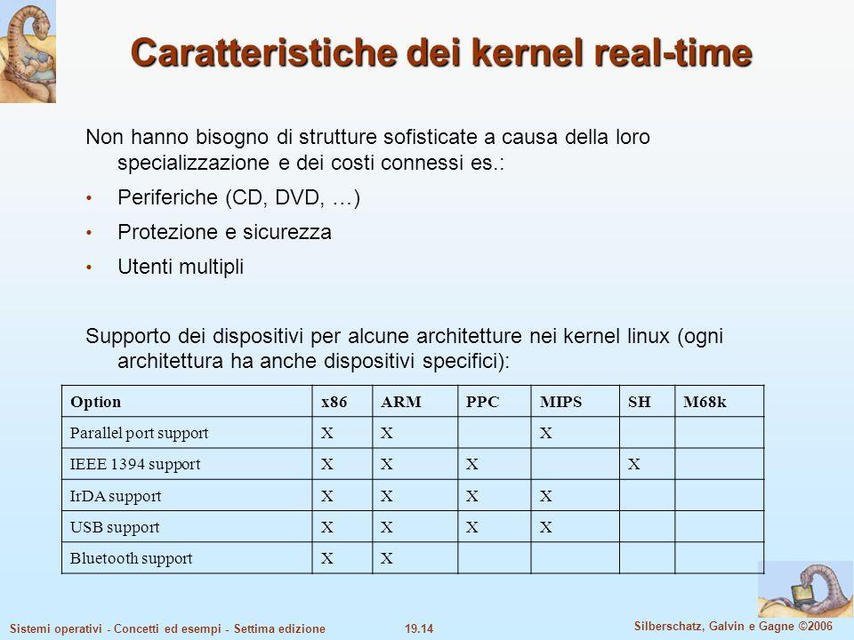 Caratteristiche dei kernel real-time
