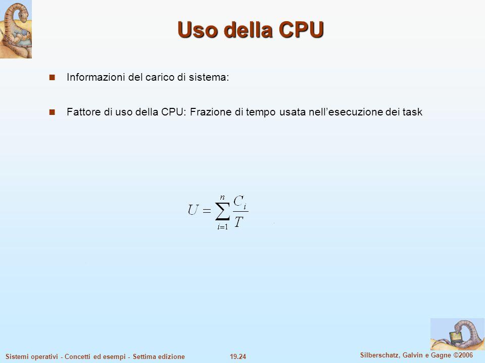 Uso della CPU Informazioni del carico di sistema: