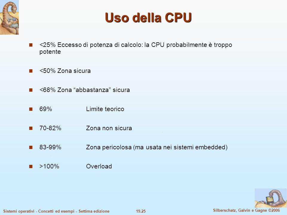 Uso della CPU <25% Eccesso di potenza di calcolo: la CPU probabilmente è troppo potente. <50% Zona sicura.
