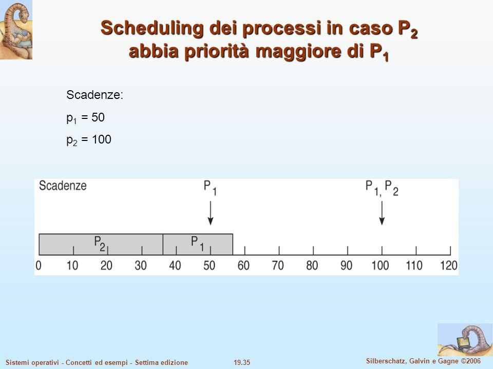 Scheduling dei processi in caso P2 abbia priorità maggiore di P1