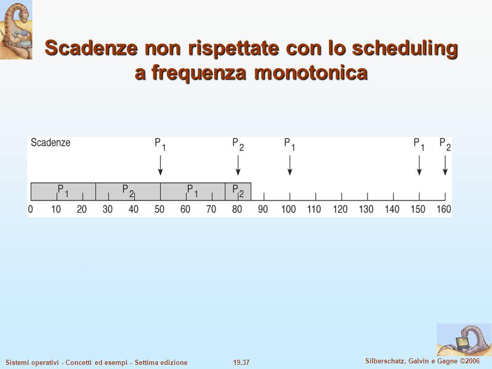 Scadenze non rispettate con lo scheduling a frequenza monotonica