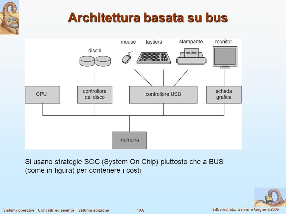 Architettura basata su bus