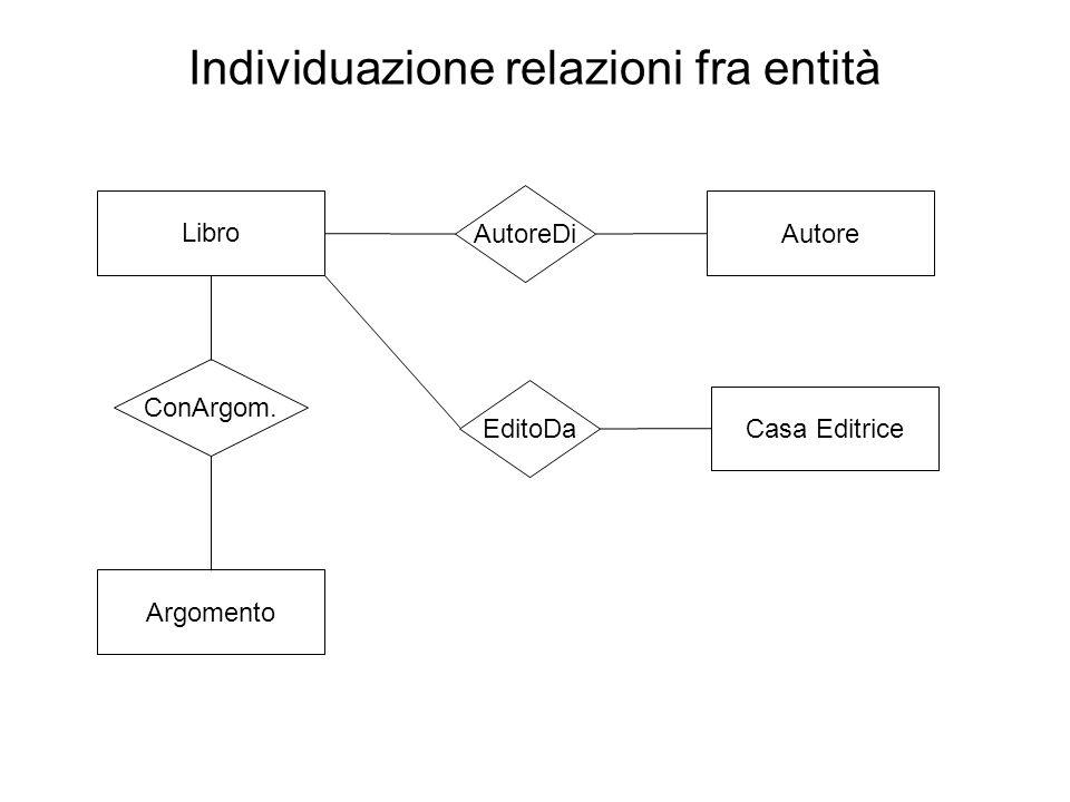 Individuazione relazioni fra entità