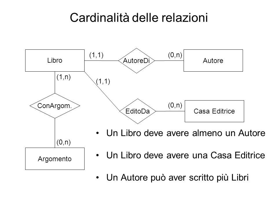 Cardinalità delle relazioni