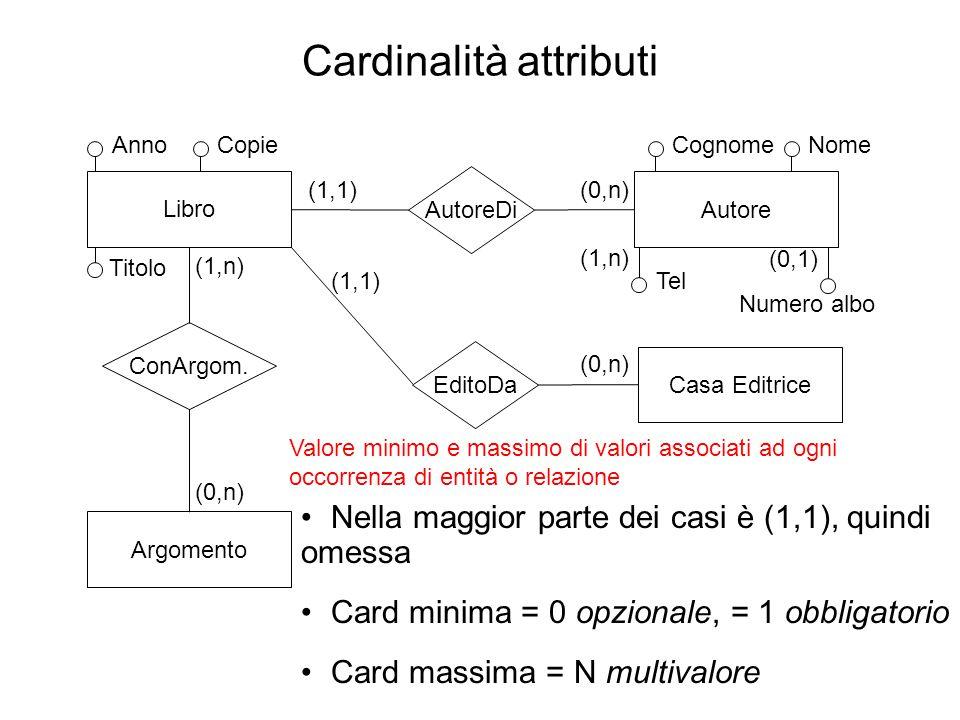 Cardinalità attributi