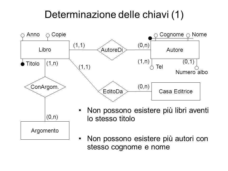 Determinazione delle chiavi (1)