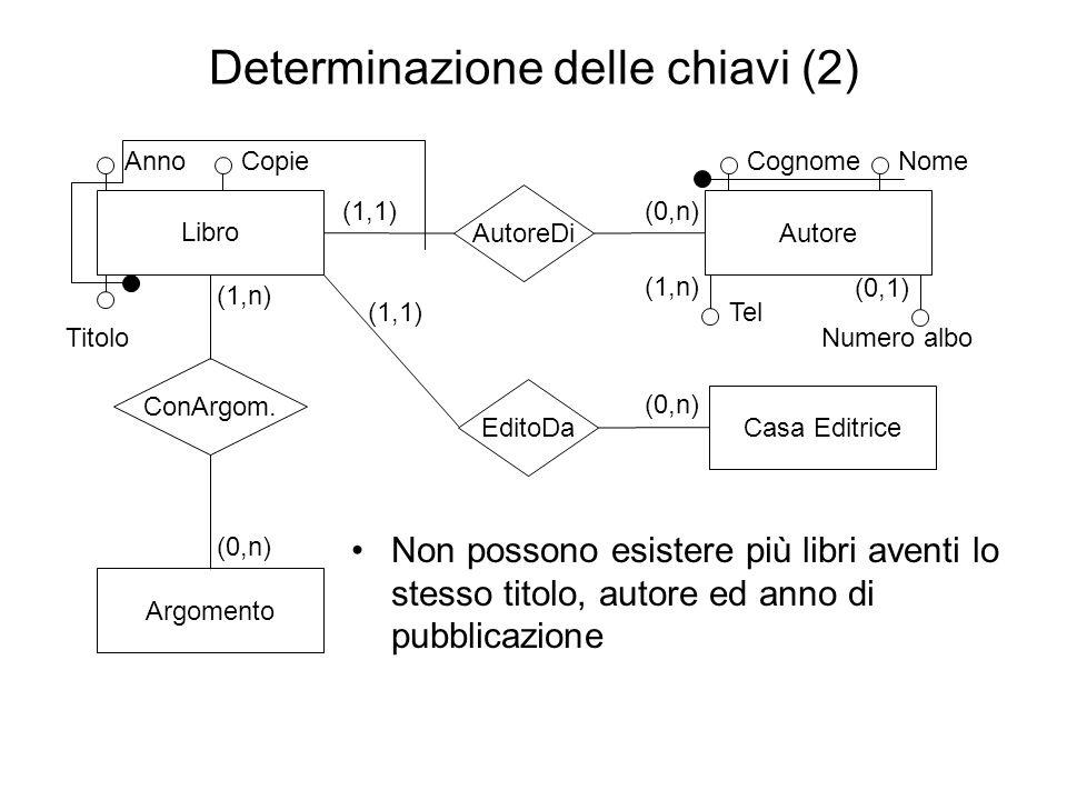 Determinazione delle chiavi (2)