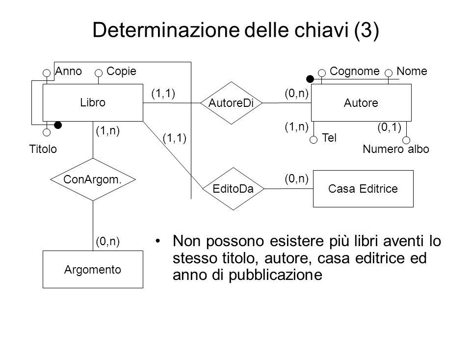 Determinazione delle chiavi (3)