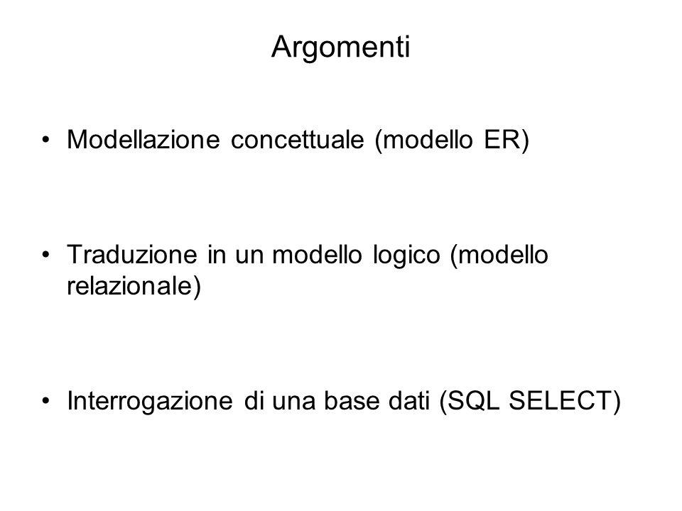Argomenti Modellazione concettuale (modello ER)