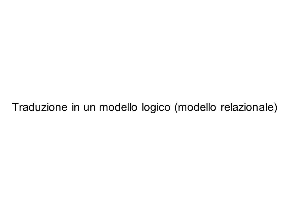 Traduzione in un modello logico (modello relazionale)