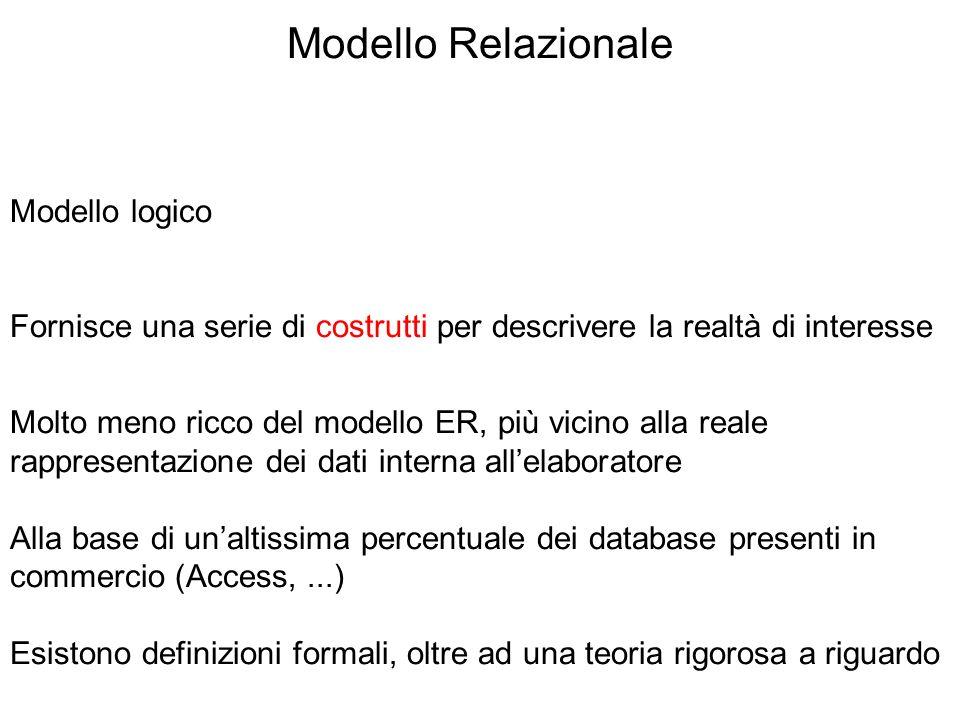 Modello Relazionale Modello logico