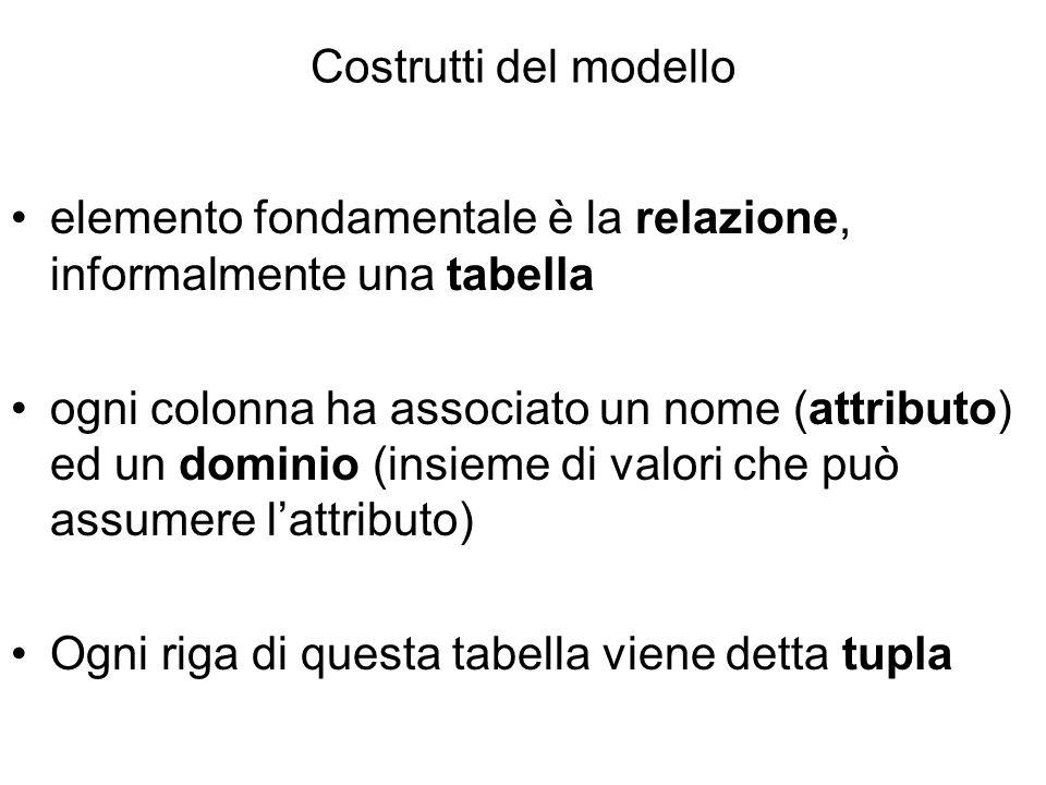 Costrutti del modello elemento fondamentale è la relazione, informalmente una tabella.