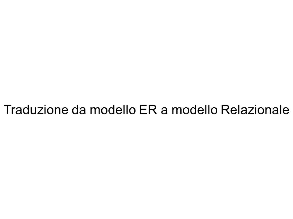Traduzione da modello ER a modello Relazionale