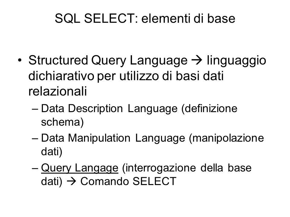 SQL SELECT: elementi di base