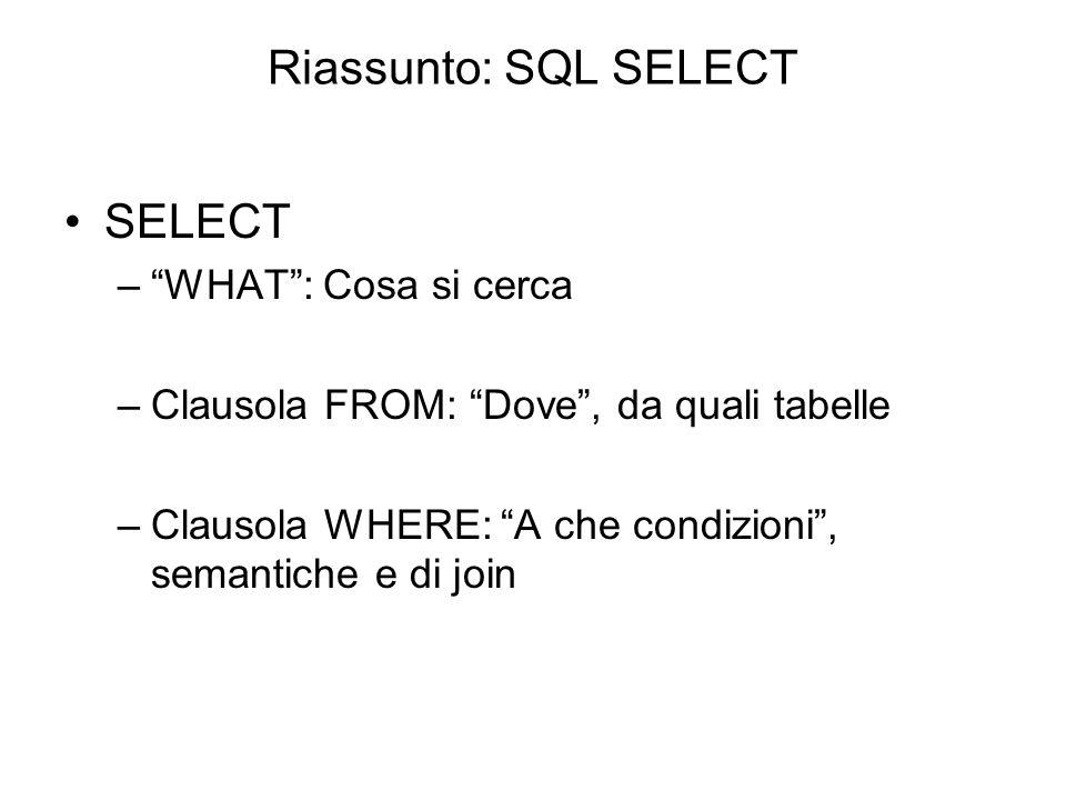 Riassunto: SQL SELECT SELECT WHAT : Cosa si cerca