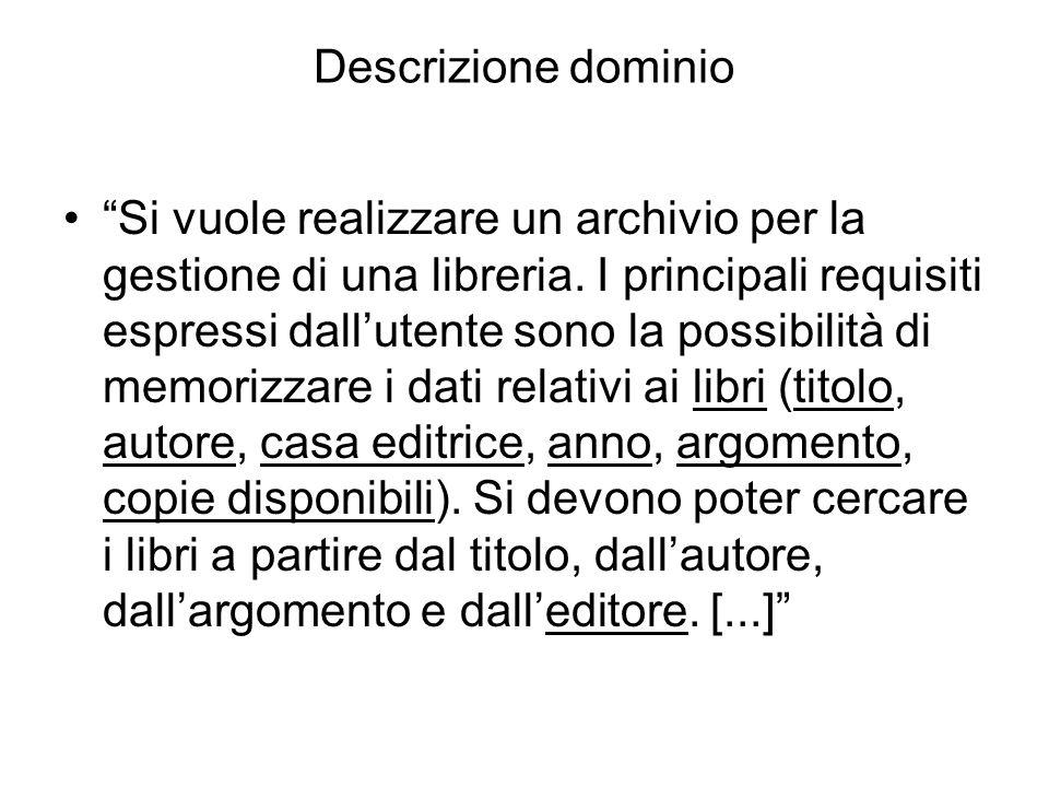 Descrizione dominio