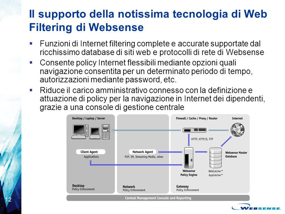Il supporto della notissima tecnologia di Web Filtering di Websense