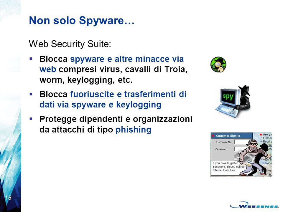 Non solo Spyware… Web Security Suite: