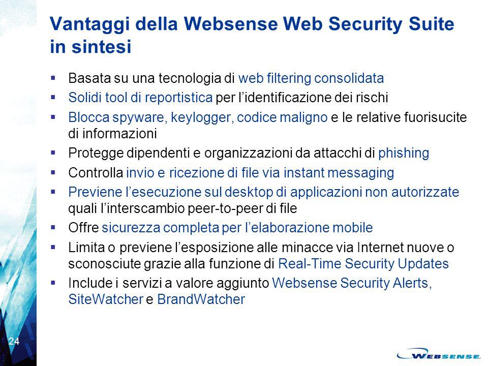 Vantaggi della Websense Web Security Suite in sintesi