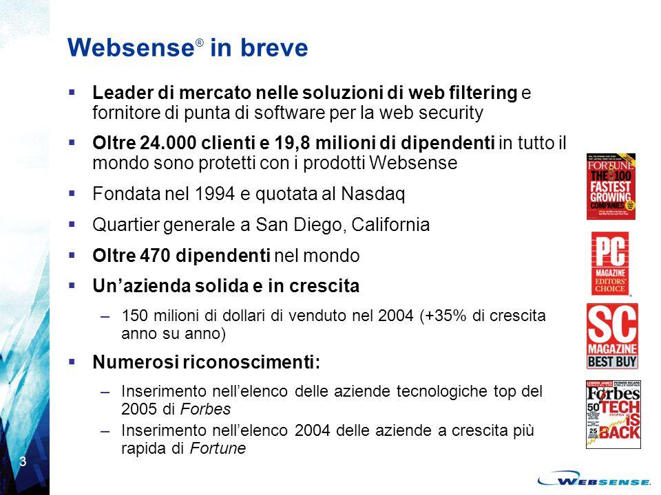 Websense® in breve Leader di mercato nelle soluzioni di web filtering e fornitore di punta di software per la web security.