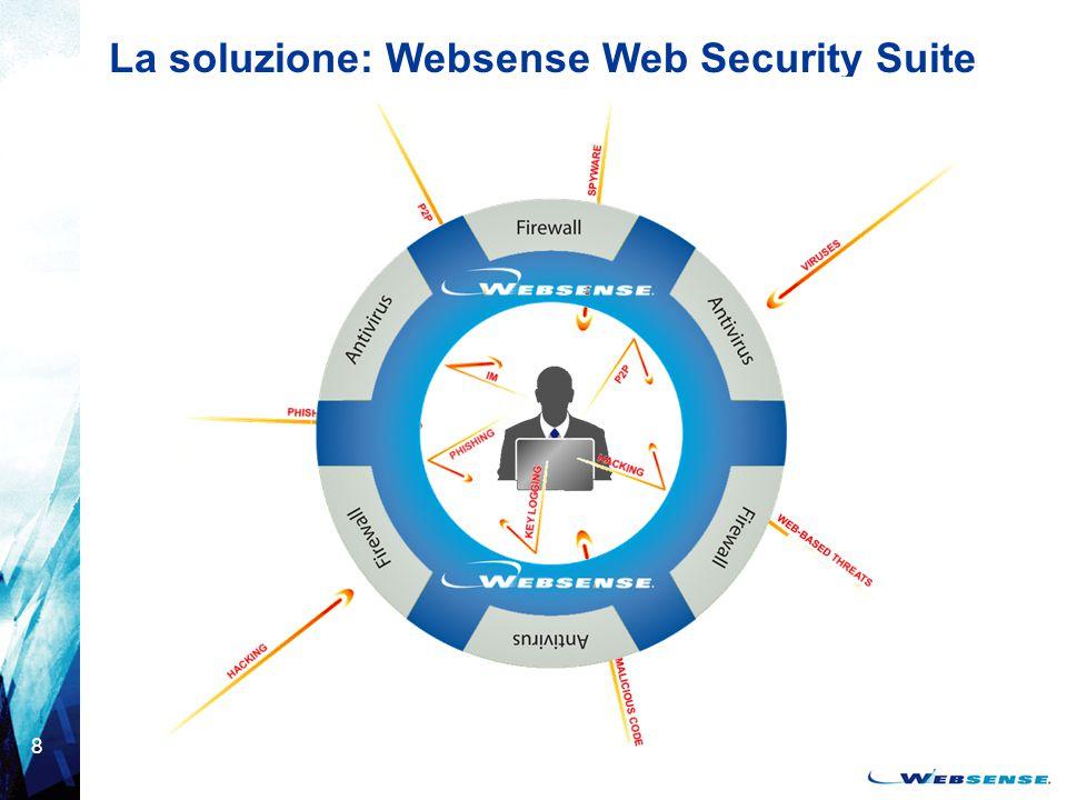 La soluzione: Websense Web Security Suite