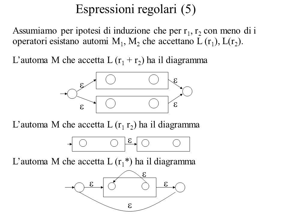 Espressioni regolari (5)