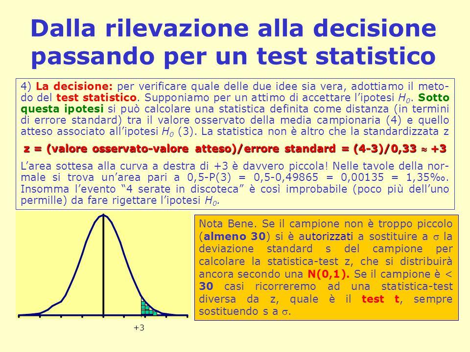 Dalla rilevazione alla decisione passando per un test statistico