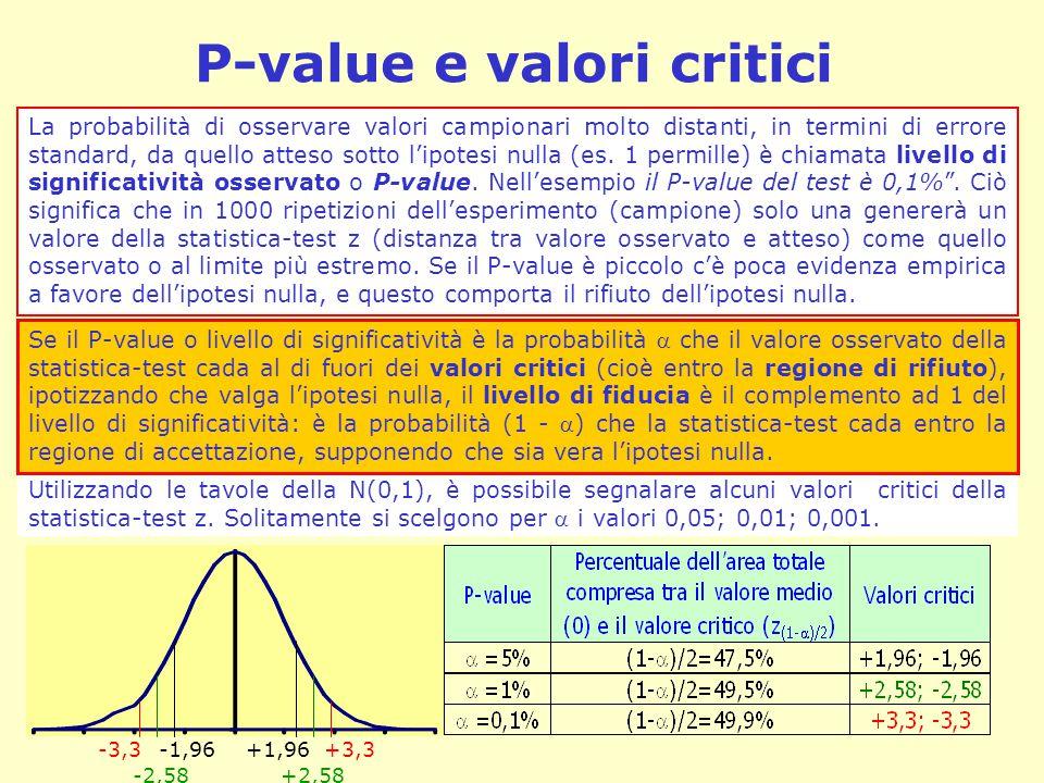 P-value e valori critici