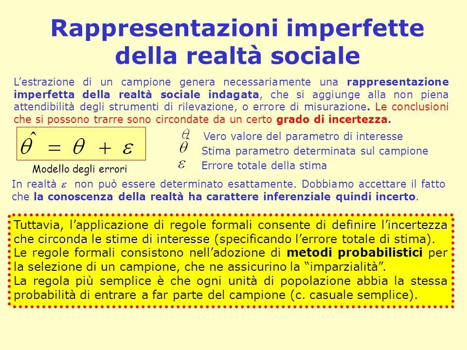 Rappresentazioni imperfette della realtà sociale
