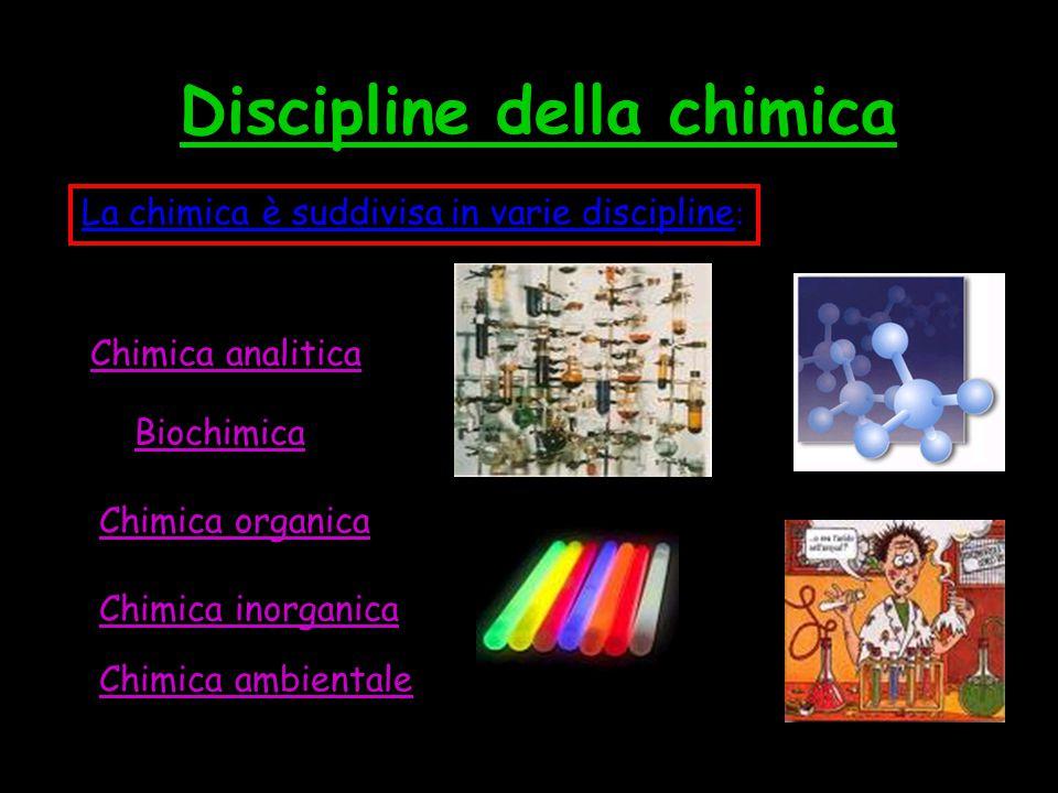 Discipline della chimica