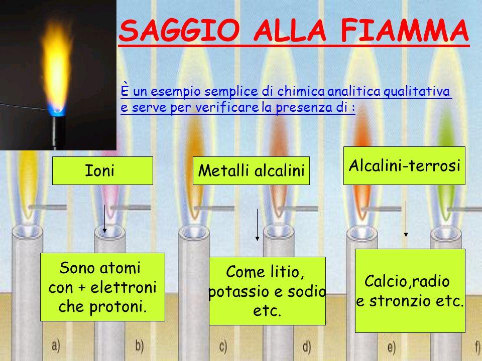 SAGGIO ALLA FIAMMA Alcalini-terrosi Ioni Metalli alcalini Calcio,radio