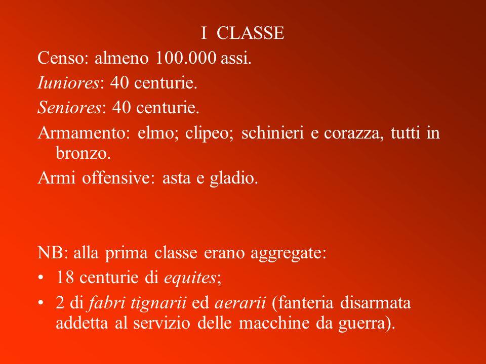 I CLASSE Censo: almeno 100.000 assi. Iuniores: 40 centurie. Seniores: 40 centurie. Armamento: elmo; clipeo; schinieri e corazza, tutti in bronzo.
