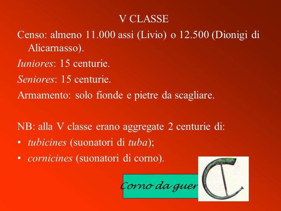 Censo: almeno 11.000 assi (Livio) o 12.500 (Dionigi di Alicarnasso).